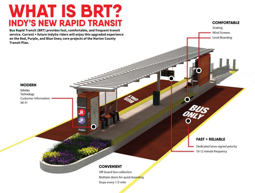 bus rapid transit stop